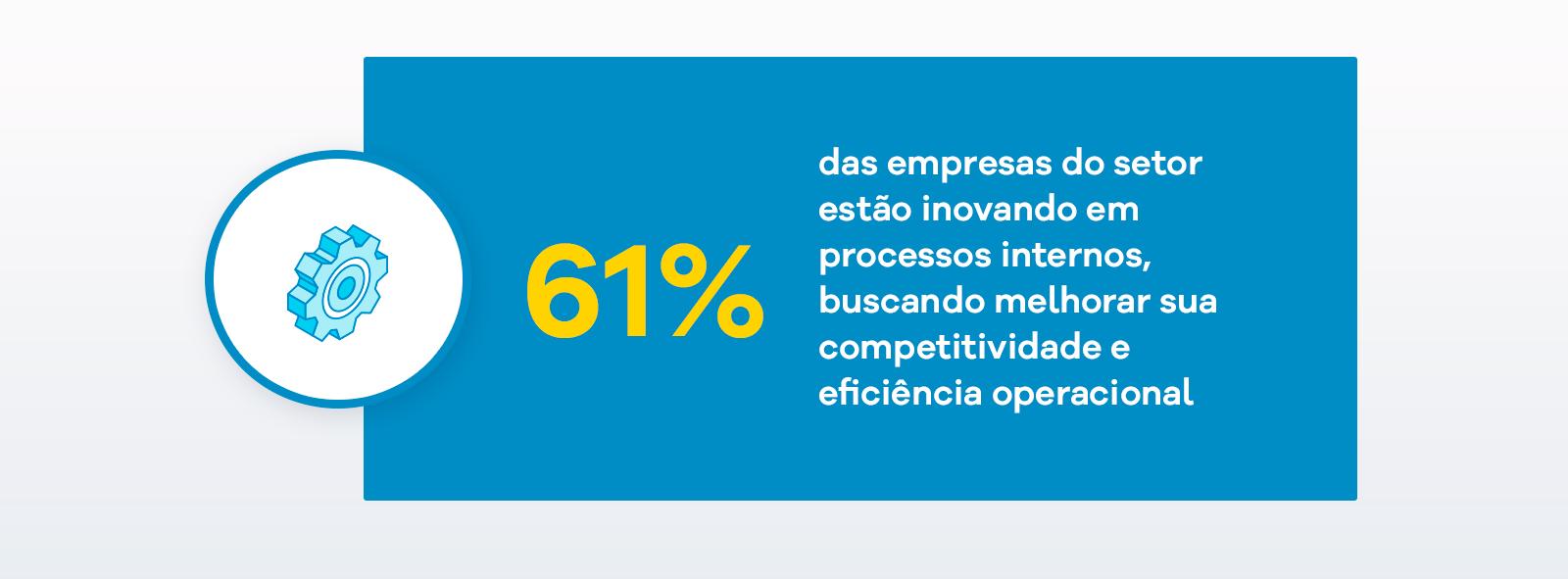 inovacao-processos-eficiencia-operacional